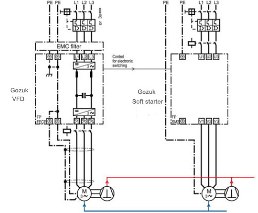 block diagram of power wiring variable frequency drive on refrigeration compressor vfd control wiring diagram at bakdesigns.co